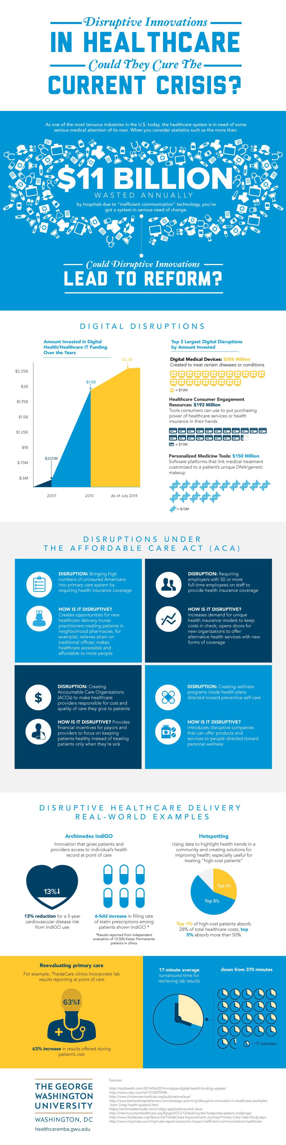 Infographic-Disruptive-Innovation